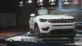 Jeep compass vs Toyota innova crysta crash test|