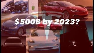 Tesla Worth $500B ($2,200/share) By 2023? ☀️????????????????