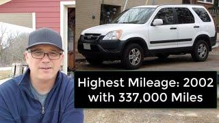 Top 5 Small SUVs That Last 200,000+ Miles