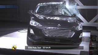 2019 Ford Focus Crash Test Result (Euro NCAP)