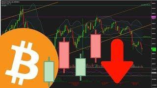 Bitcoin & Altcoin Crash? Cryptocurrency Analysis LIVE
