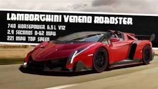 Top 10 Most expensive Cars In The World 2018 || Top luxury cars || Top Speed Cars | Luxury Lifestyle