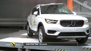 2019 Volvo XC40 Crash Test Result (Euro NCAP)